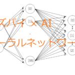 ラズパイでニューラルネットワーク