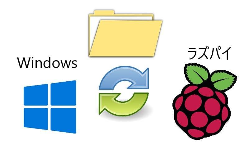 【ラズパイ】Windowsとファイル共有