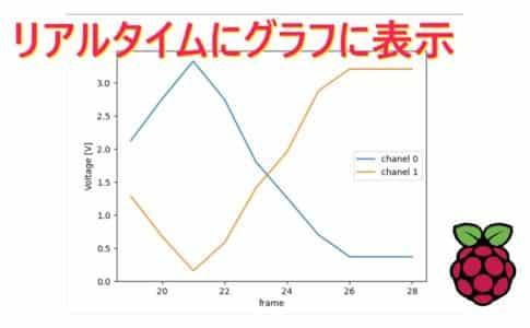【Raspberry Pi】リアルタイムにグラフに表示する方法