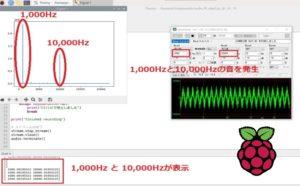 【ラズパイ】リアルタイムFFT処理を行いグラフに表示