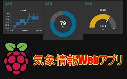 【ラズパイ×Node-RED】気象情報をモニタリングするWebアプリを作ってみた